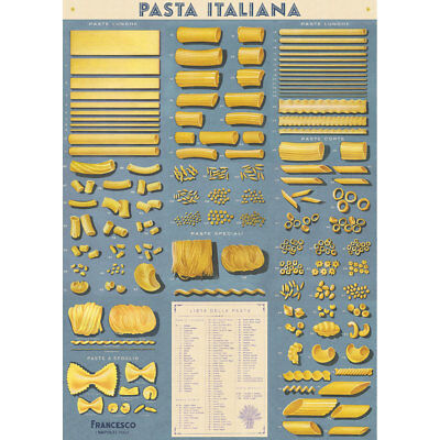 Italian Pasta Chart Decorative Paper Food Poster Kitchen Theme