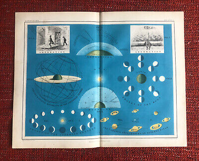 1856 PHASES OF THE MOON and INFERIOR PLANETS Atlas Of Astronomy COLOUR ENGRAVING