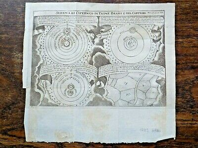 1782 Solar System Copernicus Brahe Descartes Vortices Old Antique Map Astronomy
