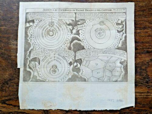 1782 Solar System Copernicus Brahe Descartes Vortices Old Antique Map Astronomy