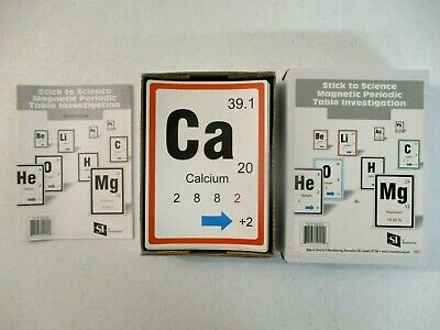 Stick to Science Magnetic Periodic Table (Periodic Table Canada)