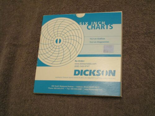 """Dickson C664 6"""" Charts, 24 Hr, 0-50 c, Pack of 60 - New"""