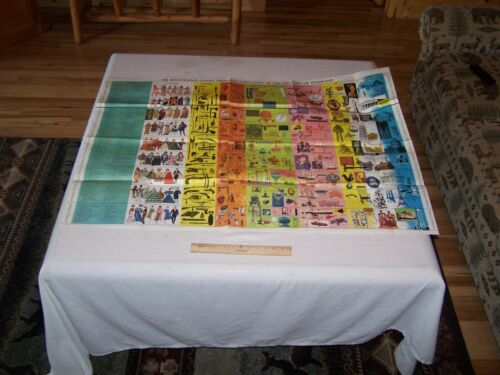 Vintage ILLUSTRATED CHART OF HISTORY OF MANKIND Teachers Classroom Poster 3