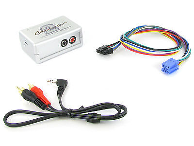 Peugeot 206 307 406 607 807 AUX adapter interface 3.5mm jack RD3 car stereo MP3