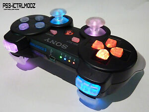 Playstation 3 Controls