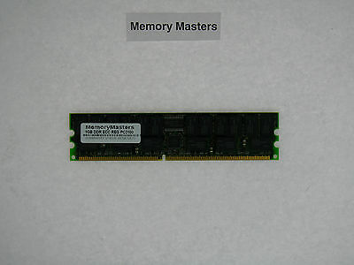 300701-001 1gb Ddr266 Pc2100 Memory For Hp Proliant 64x4