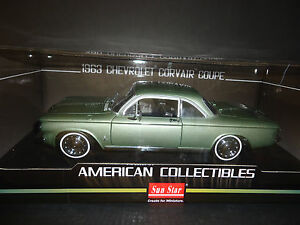SunStar Chevrolet Corvair 1963 Green 1/18