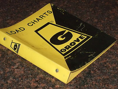 Grove Rt735b Rt 735-b Rough Terrain Crane Load Charts Book Manual
