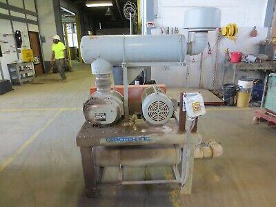 Gardner Denver Sutorbilt Gaeldpa Positive Displacement Blower 20hp