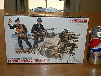SOVIET NAVAL INFANTRY, Plastic Model Kit, Scale 1:35, Vintage
