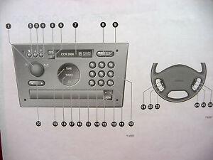 philips для 2006 инструкция ccr