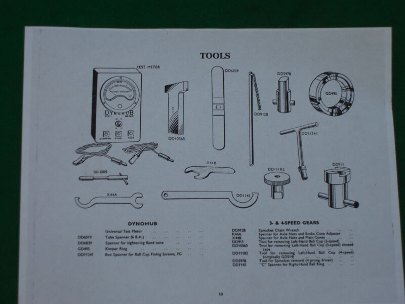 "<div class=""fb-comments"" data-href=""http://www.ebay.co.uk/gds/Buying-tools-and-toolkiSturmey Archer spanner (lower left)"