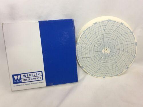 "WEKSLER INSTRUMENTS 8"" TEMP RECORDING CHART W7-120-0-8 CHARTS 0-120 DEG 7 DAY"