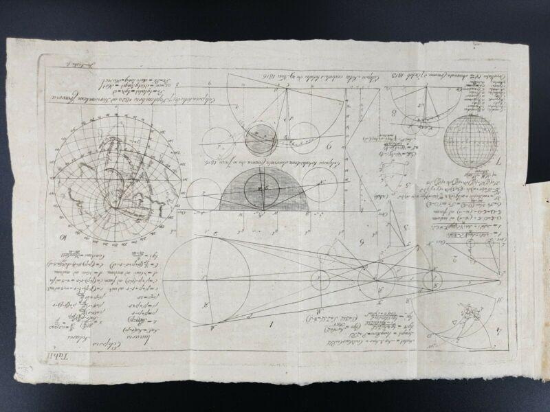 1817 Astronomical Celestial Chart Map Space  Lunar Antique Print Star Earth Moon