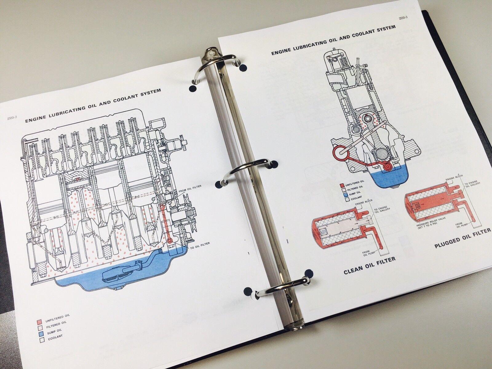 case 580 wiring diagram, case planter wiring diagram, case loader fuel  tank, case