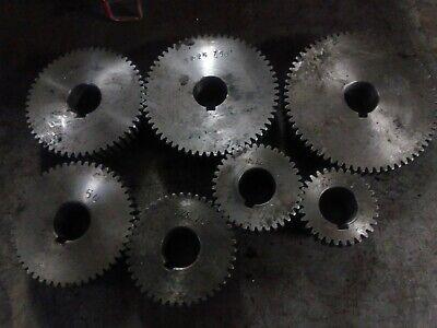 Enco 1340 Metric Lathe Change Gears