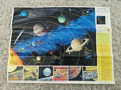 Rand & Mcnally Vintage 1984 Map Of Outer Space / Solar System 58cm x 44.5cm