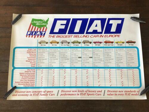 1980s Fiat original dealership factory full line poster.