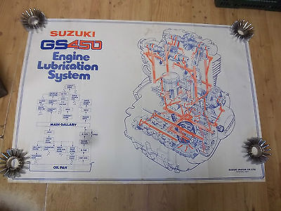 GENUINE SUZUKI GS450 WORKSHOP ENGINE LUBRICATION CHART ORIGINAL 1980's POSTER