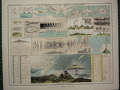 1892 VICTORIAN MAP ~ CHARTOGRAPHY MOUNTAINS VOLCANO CLIMATOGRAPHY REEFS WIND
