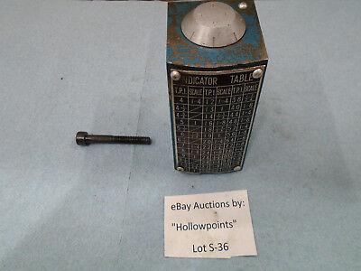 S36 Smithy Bz-239 12 Lathe Threading Dial Thread Chizhou Machine Cz3001 Enco