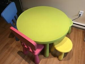 Table Mammut Ikea