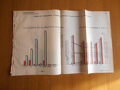 1952 RISORSE ENERGETICHE NAZIONALI E MONDIALI ENERGIA CONSUMO CARBONE PETROLIO