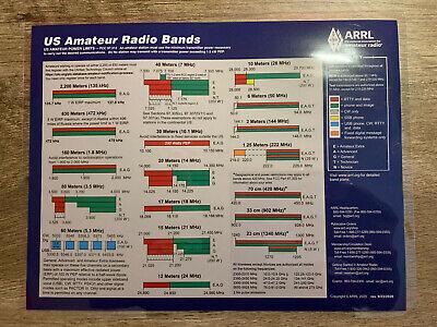 Laminated ARRL US Amateur Radio Bands Frequency Chart ~ Ham Radio HF CW