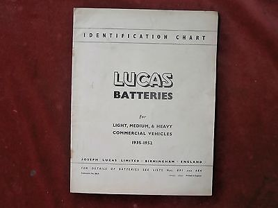 Identification chart Lucas batteries