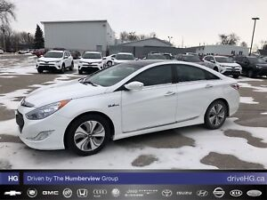 2015 Hyundai Sonata Hybrid Limited w/Technology Package