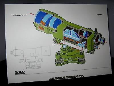 Original Wild Heerbrugg N3 Precision Level Mini Poster Cw Specs Vg