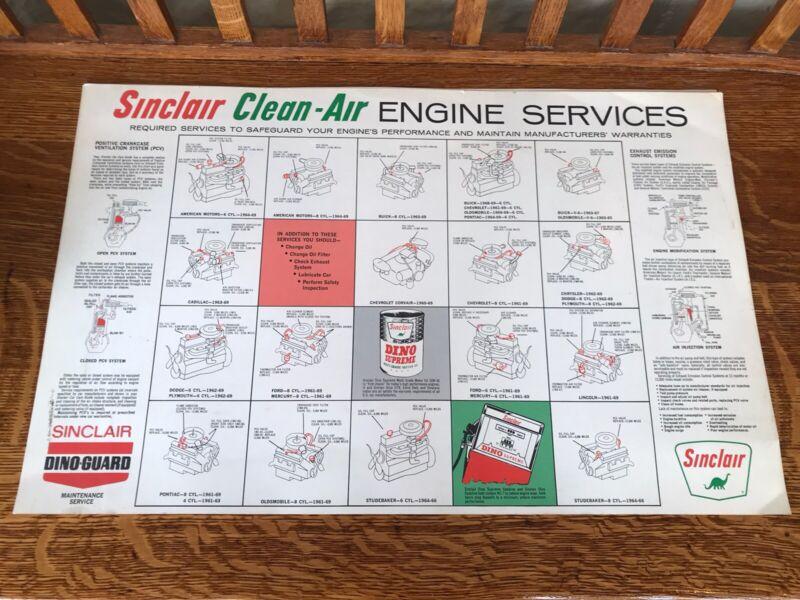 Vintage Sinclair Clean-Air Engine Services Paper Poster