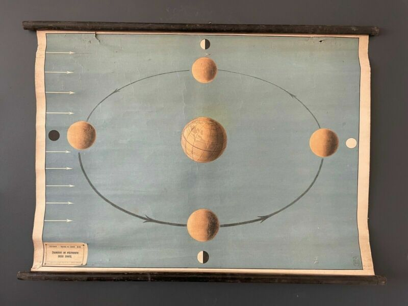 Vintage Astronomy Wall Chart Moon Phase Chart Original from 1900