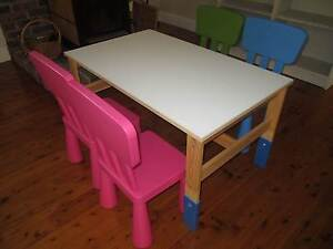Kids Chairs for a small table Denistone West Ryde Area Preview