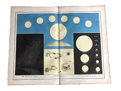 1856 THE SUN Atlas Of Astronomy COLOUR ENGRAVING Solar Spots ZODIACAL LIGHT