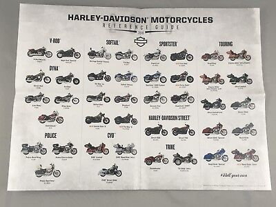 Harley Davidson Motorcycles Reference Guide 2016 # Roll your own Poster Dealer