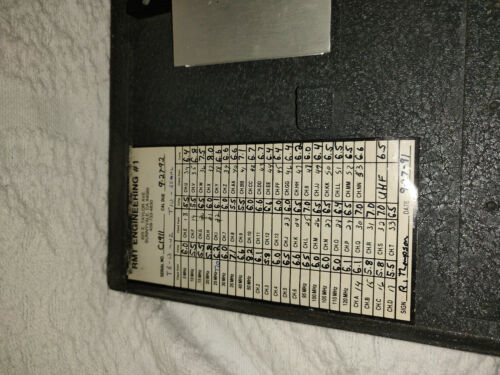 Texscan Model 7272 Signal Level Meter and general-purpose multimeter