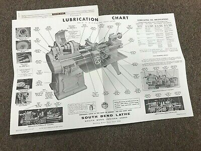 Original South Bend Lathe Heavy 10 13 14-12 16 Parts Manual Lube Chart