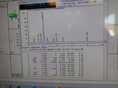 HPLC  w/  Cannabis Methods  CONFIGURED with Lessons
