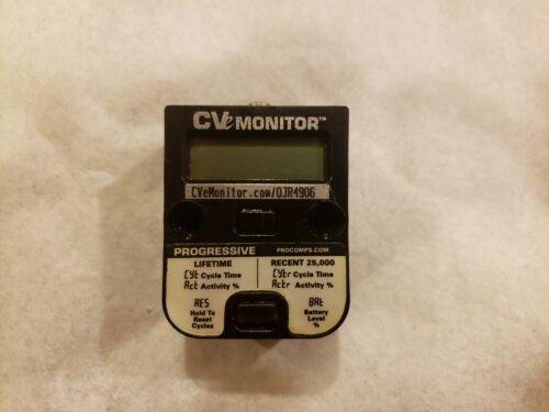 Counter Cycle CVe Monitor Progressive