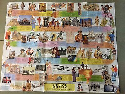 Last 1000 Years-Extraordinary History of the Last Millennium-Homeschool Poster