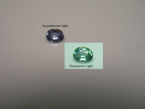 rare natural Alexandrite gem COLOR CHANGE Green Purple Orissa India fluorescent