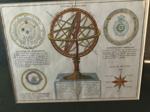 Sphere Amillaire Astronomical and Cosmographical Chart Print Nicely Framed