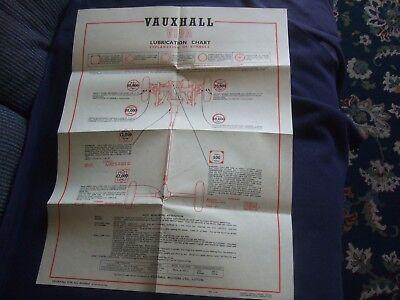Vauxhall Viva All Models Lubrication Chart