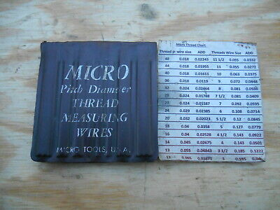 Micro Thread Measuring Wires With Chart  Usa