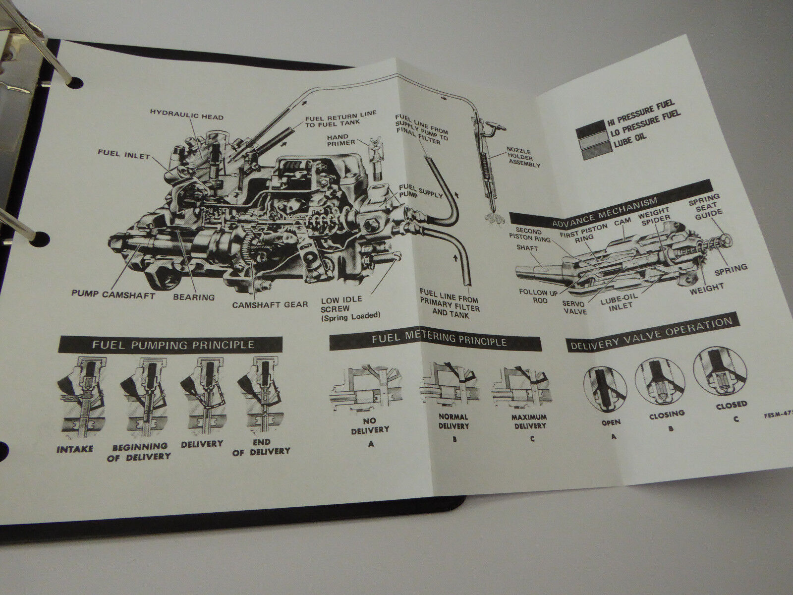 International Ih 786 886 986 1086 1486 1586 Hydro 186 Tractor Cab Wiring Diagram 9 Of See More