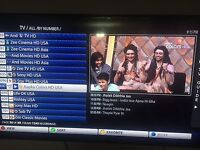Iptv Mag box for live tv channels