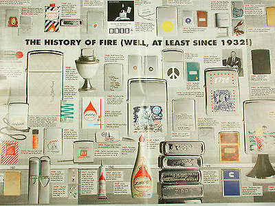 ZIPPO COLLECTION POSTER - THE STORY OF ZIPPO TOLD THROUGH ITS LIGHTERS - NEW!!