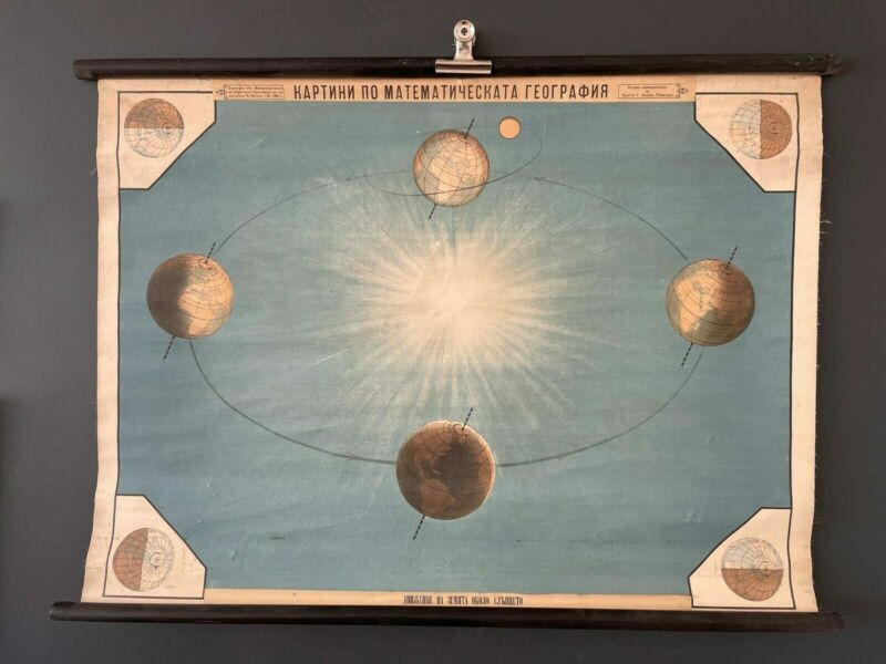 Vintage Astronomy Wall Chart Earth Rotation SUN Chart Original 1900