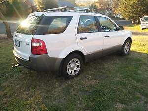 2007 Ford Territory Canberra City North Canberra Preview